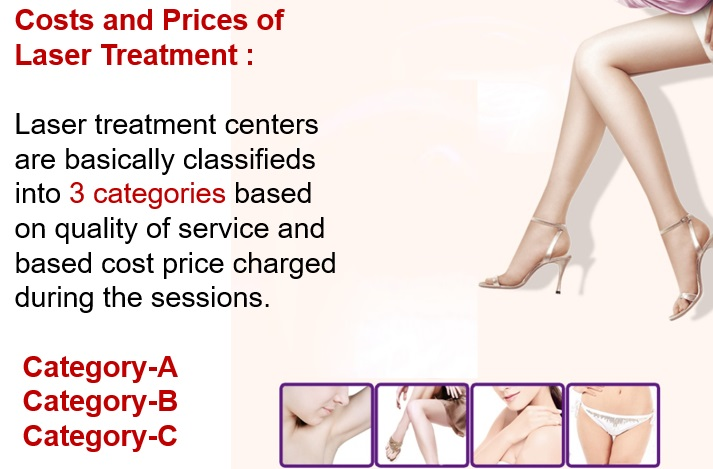 Laser Hair Removal Cost For Underarm And Fullbody Reviews Prices