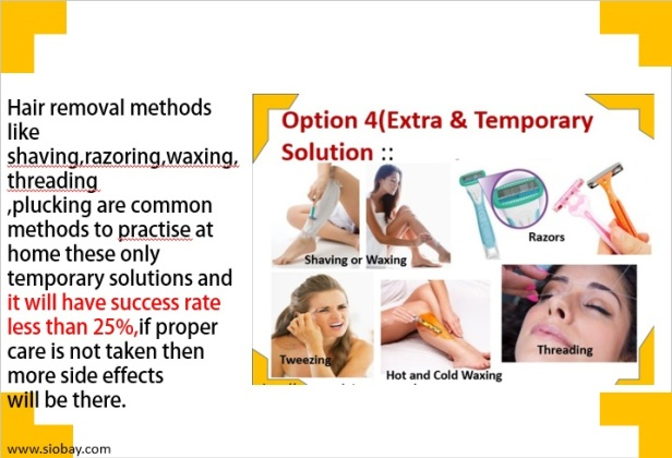 Top Tips To Choose Best Permanent Hair Removal Method In Goa